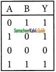 Samacheer Kalvi 12th Physics Guide Chapter 9 Semiconductor Electronics 99