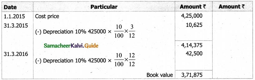 Samacheer Kalvi 11th Accountancy Guide Chapter 10 Depreciation Accounting 8