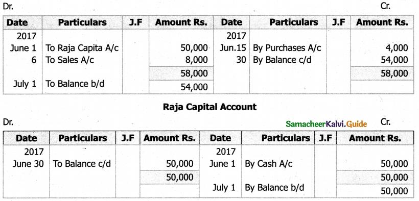 Samacheer Kalvi 11th Accountancy Guide Chapter 4 Ledger 54