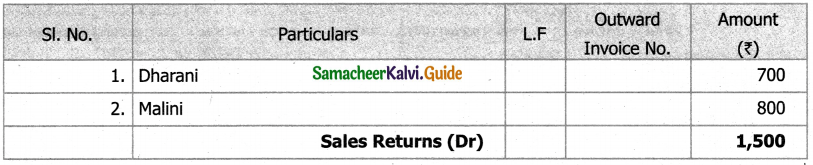 Samacheer Kalvi 11th Accountancy Guide Chapter 6 Subsidiary Books – I 48