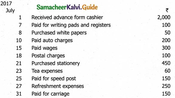 Samacheer Kalvi 11th Accountancy Guide Chapter 7 Subsidiary Books – II 32a