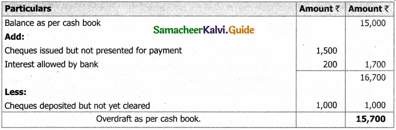 Samacheer Kalvi 11th Accountancy Guide Chapter 8 Bank Reconciliation Statement 26