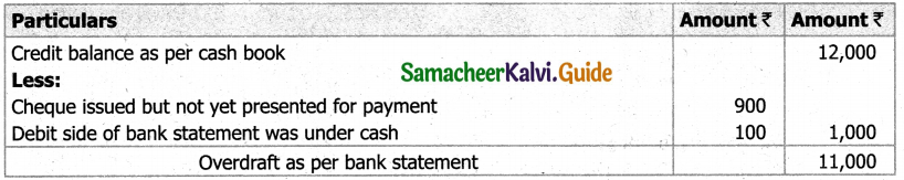 Samacheer Kalvi 11th Accountancy Guide Chapter 8 Bank Reconciliation Statement 6