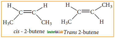 Samacheer Kalvi 11th Chemistry Guide Chapter 11 Fundamentals of Organic Chemistry 49