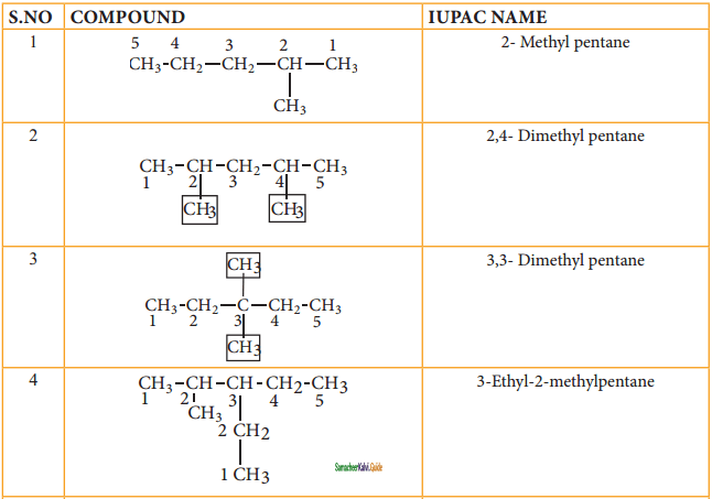 Samacheer Kalvi 11th Chemistry Guide Chapter 13 Hydrocarbons 111