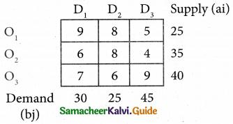 Samacheer Kalvi 12th Business Maths Guide Chapter 10 Operations Research Ex 10.1 19