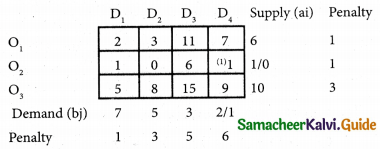 Samacheer Kalvi 12th Business Maths Guide Chapter 10 Operations Research Ex 10.1 26