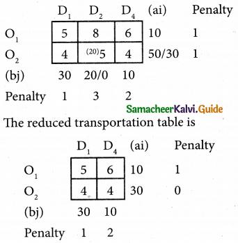 Samacheer Kalvi 12th Business Maths Guide Chapter 10 Operations Research Ex 10.1 38