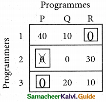 Samacheer Kalvi 12th Business Maths Guide Chapter 10 Operations Research Ex 10.2 10