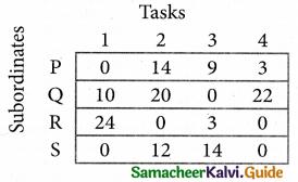 Samacheer Kalvi 12th Business Maths Guide Chapter 10 Operations Research Ex 10.2 19