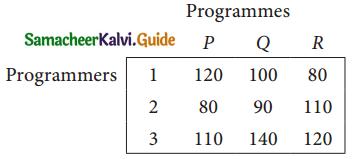 Samacheer Kalvi 12th Business Maths Guide Chapter 10 Operations Research Ex 10.2 7