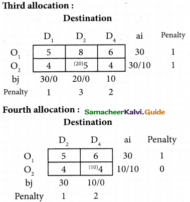 Samacheer Kalvi 12th Business Maths Guide Chapter 10 Operations Research Miscellaneous Problems 12