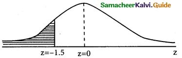 Samacheer Kalvi 12th Business Maths Guide Chapter 7 Probability Distributions Ex 7.3 2