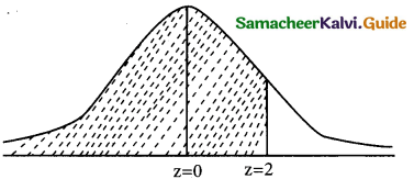 Samacheer Kalvi 12th Business Maths Guide Chapter 7 Probability Distributions Ex 7.3 5