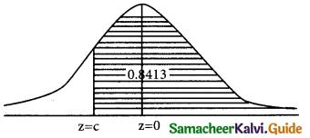 Samacheer Kalvi 12th Business Maths Guide Chapter 7 Probability Distributions Ex 7.4 16