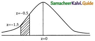Samacheer Kalvi 12th Business Maths Guide Chapter 7 Probability Distributions Ex 7.4 8