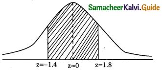 Samacheer Kalvi 12th Business Maths Guide Chapter 7 Probability Distributions Ex 7.4 9