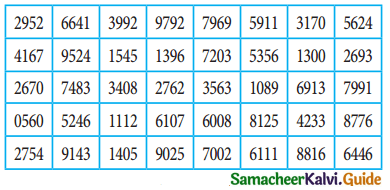 Samacheer Kalvi 12th Business Maths Guide Chapter 8 Sampling Techniques and Statistical Inference Ex 8.1 1