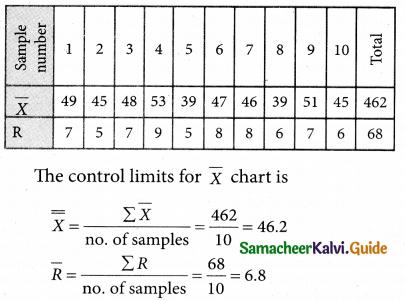 Samacheer Kalvi 12th Business Maths Guide Chapter 9 Applied Statistics Ex 9.3 6