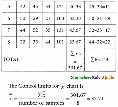 Samacheer Kalvi 12th Business Maths Guide Chapter 9 Applied Statistics Ex 9.3 9
