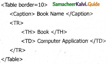Samacheer Kalvi 11th Computer Applications Guide Chapter 11 HTML – Formatting Text, Creating Tables, List and Links 6