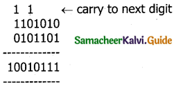 Samacheer Kalvi 11th Computer Applications Guide Chapter 2 Number Systems 11