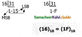Samacheer Kalvi 11th Computer Applications Guide Chapter 2 Number Systems 13