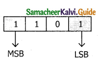Samacheer Kalvi 11th Computer Applications Guide Chapter 2 Number Systems 16
