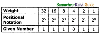 Samacheer Kalvi 11th Computer Applications Guide Chapter 2 Number Systems 23
