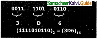 Samacheer Kalvi 11th Computer Applications Guide Chapter 2 Number Systems 27