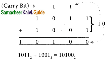 Samacheer Kalvi 11th Computer Applications Guide Chapter 2 Number Systems 34