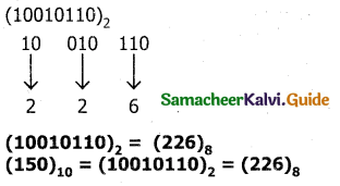 Samacheer Kalvi 11th Computer Applications Guide Chapter 2 Number Systems 5
