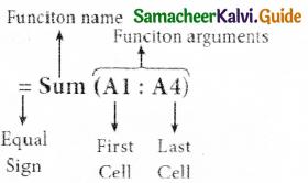 Samacheer Kalvi 11th Computer Applications Guide Chapter 7 Spreadsheets Basics (OpenOffice Calc) 14