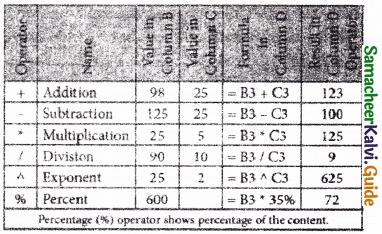 Samacheer Kalvi 11th Computer Applications Guide Chapter 7 Spreadsheets Basics (OpenOffice Calc) 18