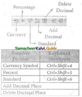 Samacheer Kalvi 11th Computer Applications Guide Chapter 7 Spreadsheets Basics (OpenOffice Calc) 22