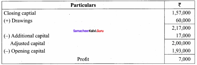 Samacheer Kalvi 12th Accountancy Solutions Chapter 1 Accounts from Incomplete Records 24
