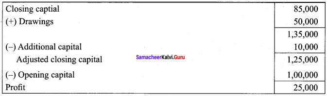 Samacheer Kalvi 12th Accountancy Solutions Chapter 1 Accounts from Incomplete Records 79