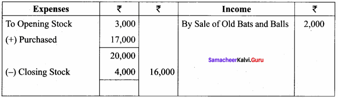 Samacheer Kalvi 12th Accountancy Solutions Chapter 2 Accounts of Not-For-Profit Organisation 33