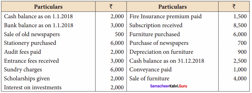 Samacheer Kalvi 12th Accountancy Solutions Chapter 2 Accounts of Not-For-Profit Organisation 6