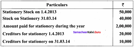 Samacheer Kalvi 12th Accountancy Solutions Chapter 2 Accounts of Not-For-Profit Organisation 61