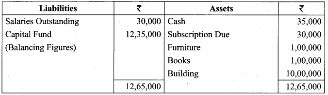 Samacheer Kalvi 12th Accountancy Solutions Chapter 2 Accounts of Not-For-Profit Organisation 74