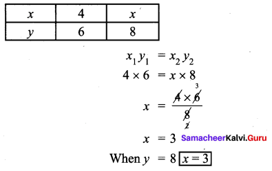 Samacheer Kalvi 7th Maths Solutions Term 1 Chapter 4 Direct and Inverse Proportion Ex 4.3 22