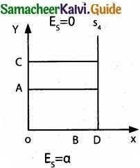 Tamil Nadu 11th Economics Model Question Paper 4 English Medium img 15