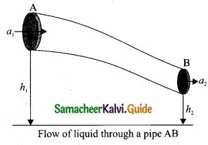 Tamil Nadu 11th Physics Model Question Paper 3 English Medium img 14