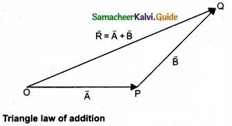 Tamil Nadu 11th Physics Model Question Paper 4 English Medium img 15