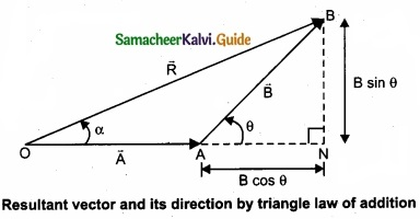 Tamil Nadu 11th Physics Model Question Paper 4 English Medium img 16