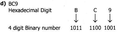 Samacheer Kalvi 11th Computer Science Guide Chapter 2 Number Systems 56