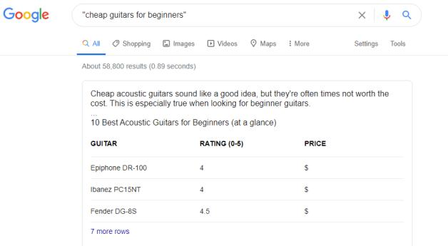 cheap guitars for beginners