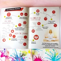Law Of Attraction Planner Review!