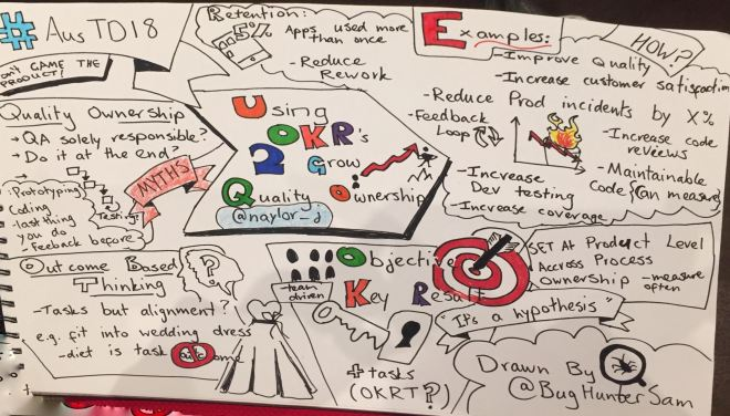 Using OKR's to grow quality ownership - sketchnotes